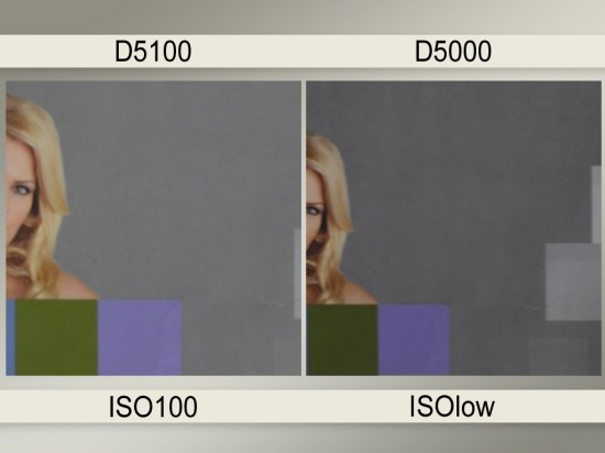 iso100 low