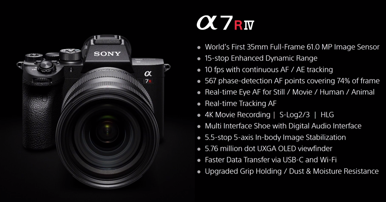 A7R IV main features